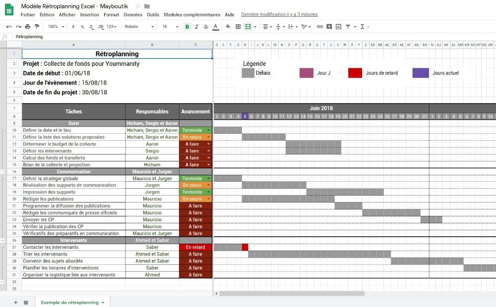 Comment faire un rétroplanning ? Guide complet + Modèle Excel gratuit (2020)