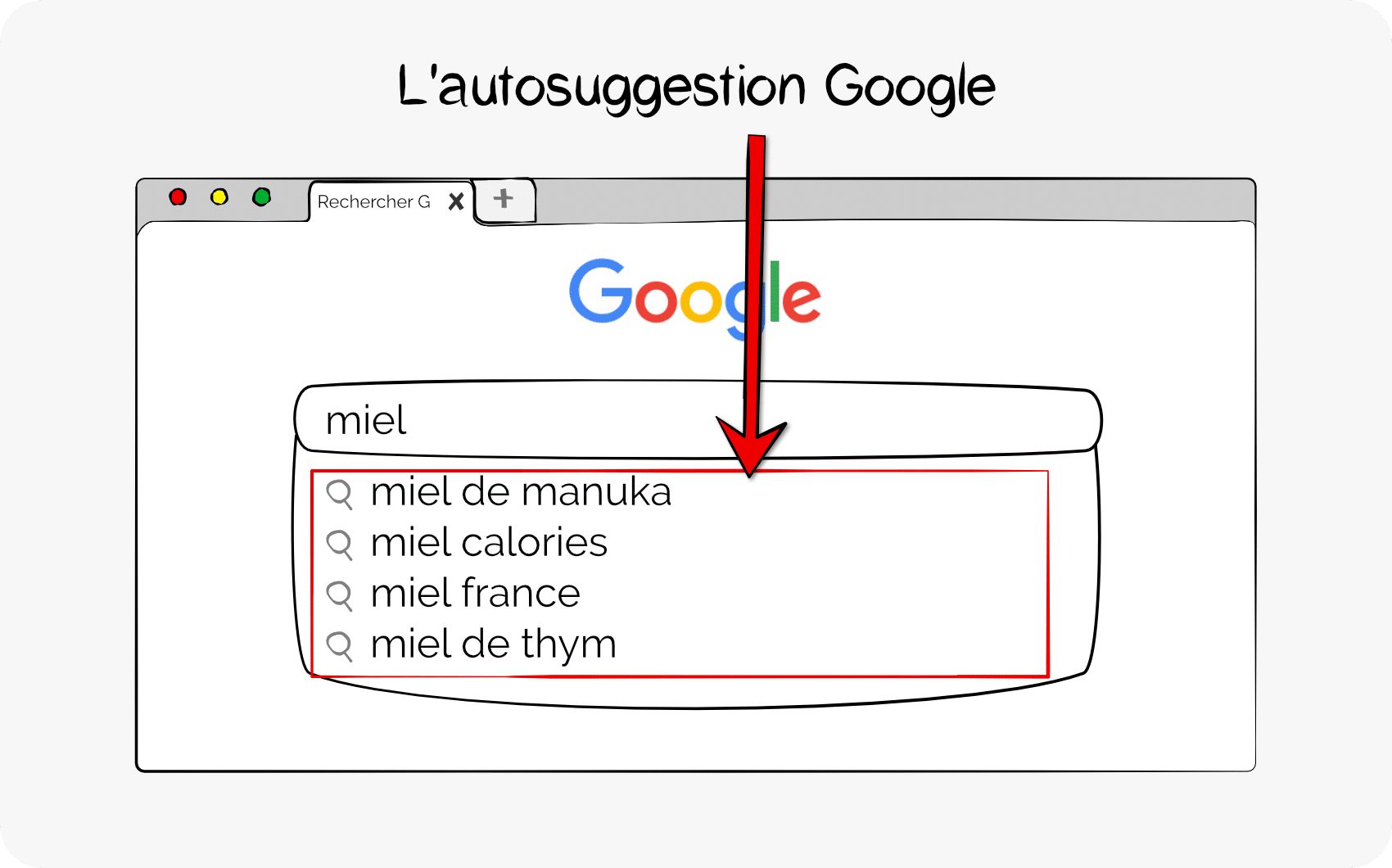 Autosugestion-Google