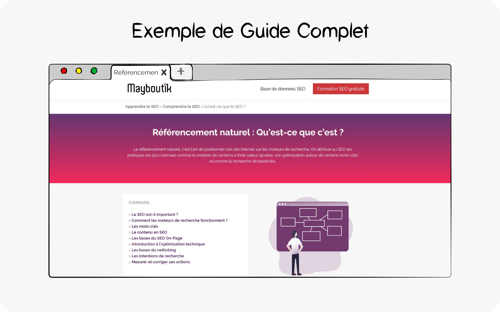 Exemple-Guide-Complet