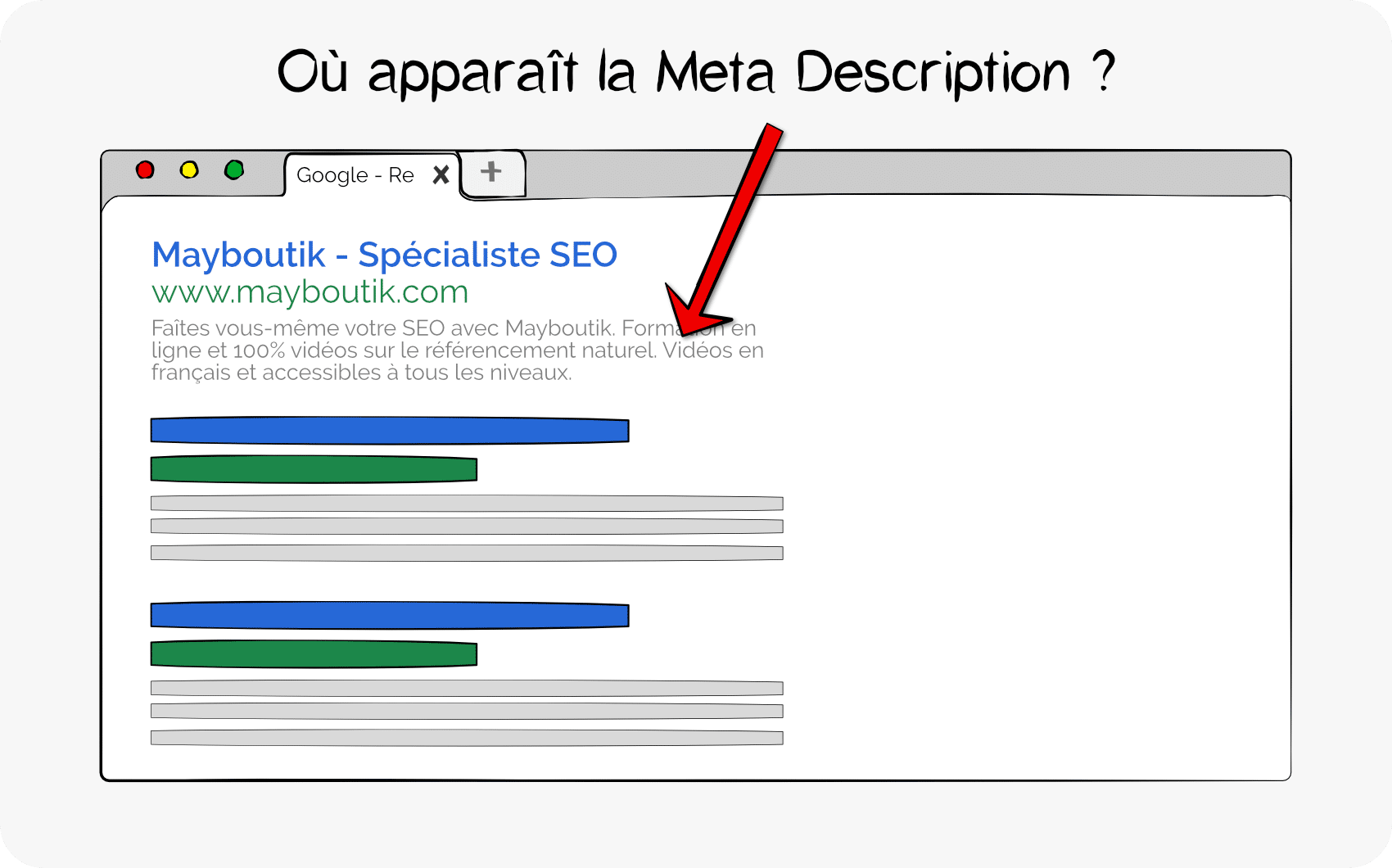 Meta-Description-Google