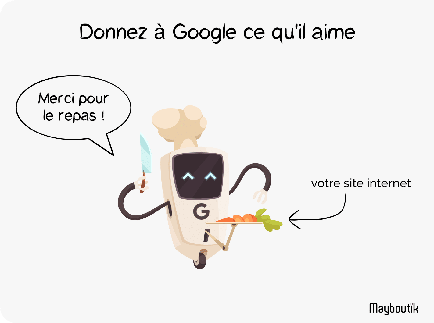 Robot-Google-Mange