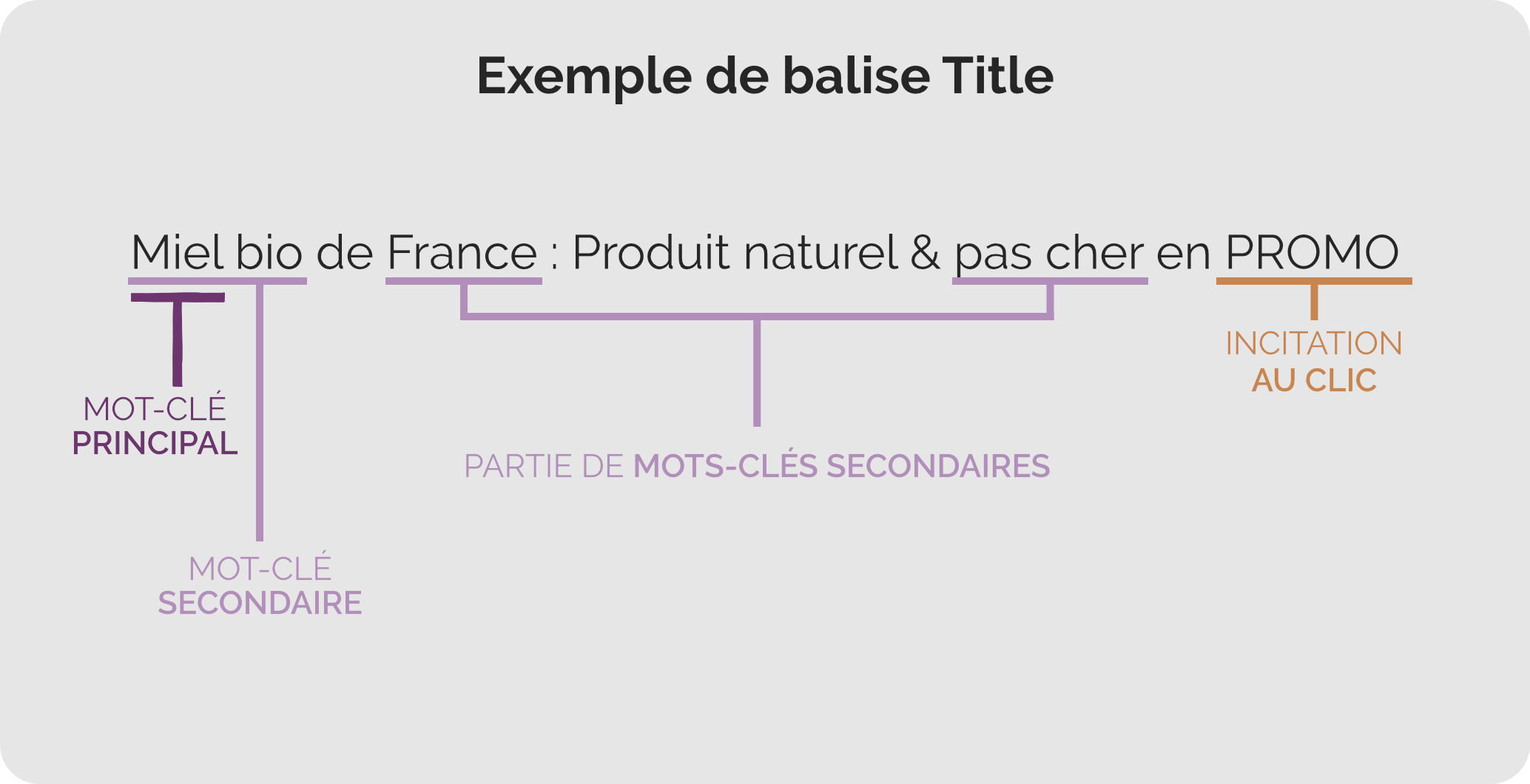 Balise Title Exemple