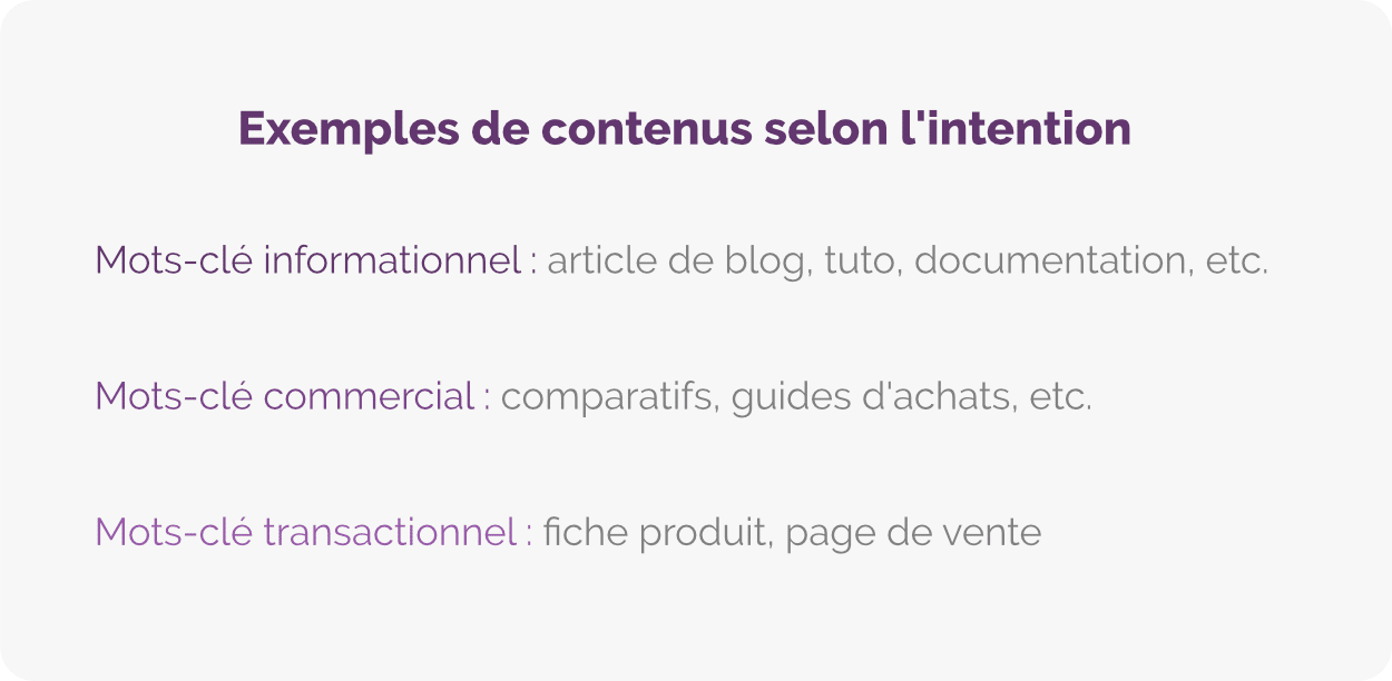 Exemple-contenu-intention