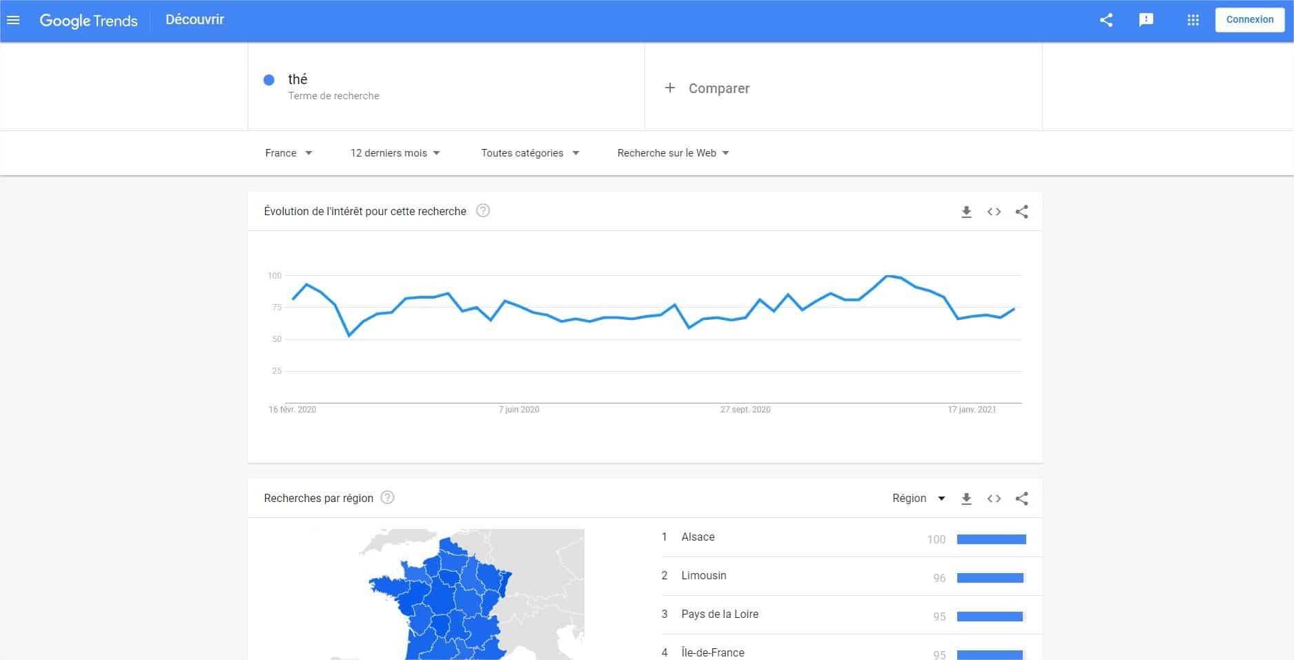 Google Trends Resultat Recherche