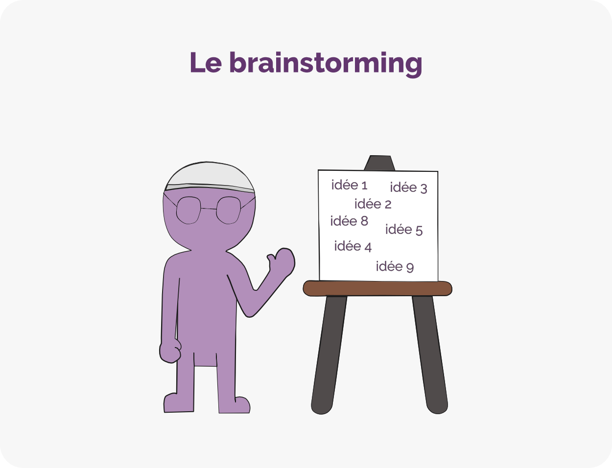 Illustration brainstorming SEO